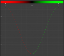Step7B_CurvePerformance.png (938×1 px, 48 KB)